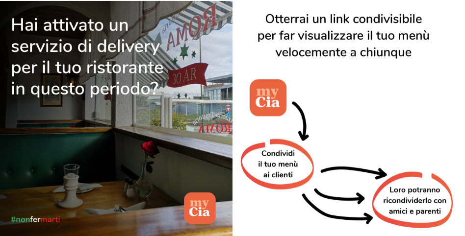 mycia, food delivery intelligente
